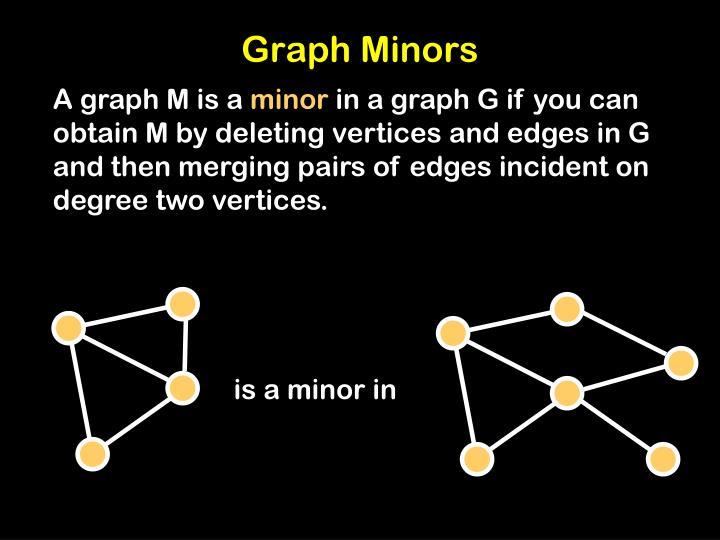 Graph Minors