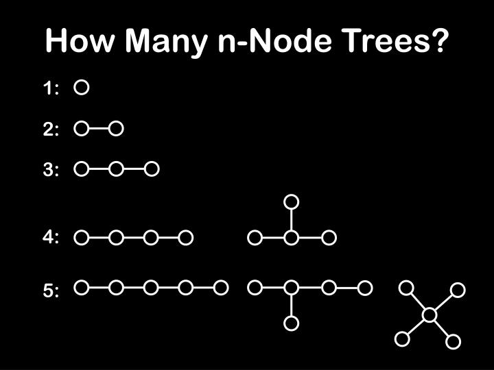 How Many n-Node Trees?