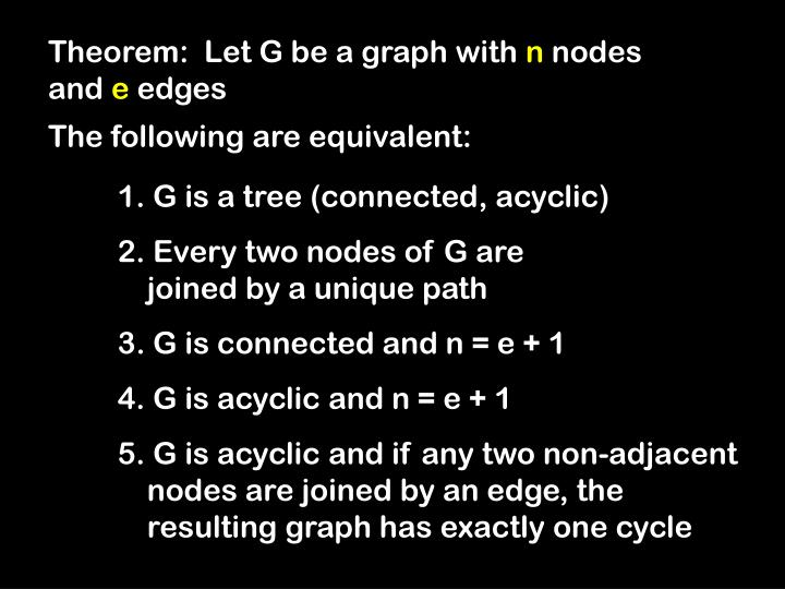Theorem:  Let G be a graph with