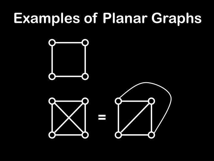 Examples of Planar Graphs