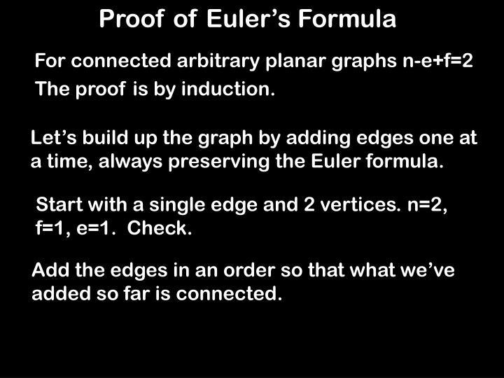 Proof of Euler's Formula