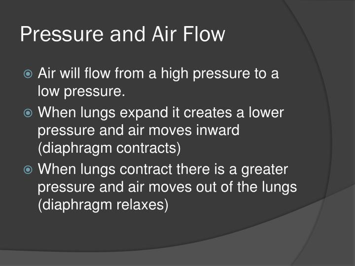 Pressure and Air Flow