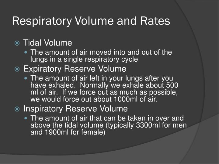 Respiratory Volume and Rates