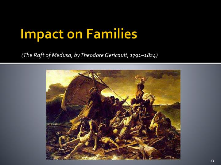 Impact on Families