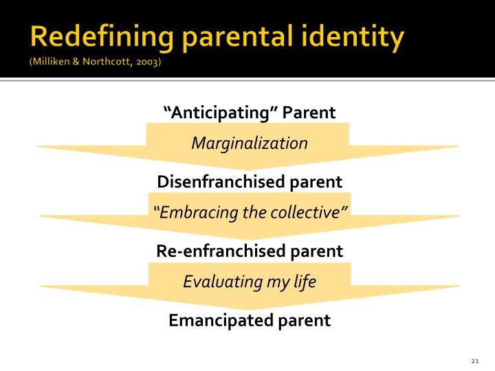 Redefining parental identity