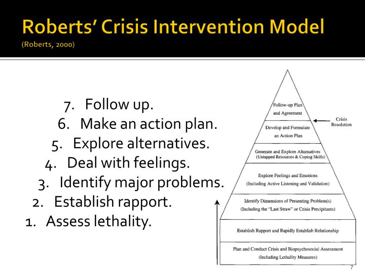 Roberts' Crisis Intervention Model