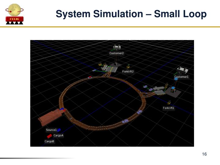 System Simulation – Small Loop