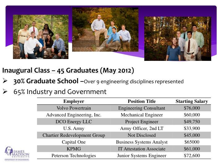 Inaugural Class – 45 Graduates (May 2012)