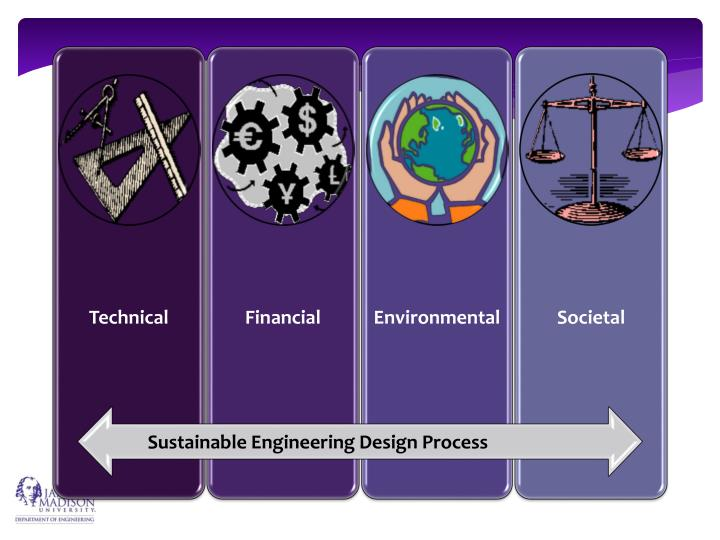 Sustainable Engineering Design Process