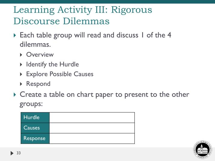 Learning Activity III: Rigorous Discourse Dilemmas