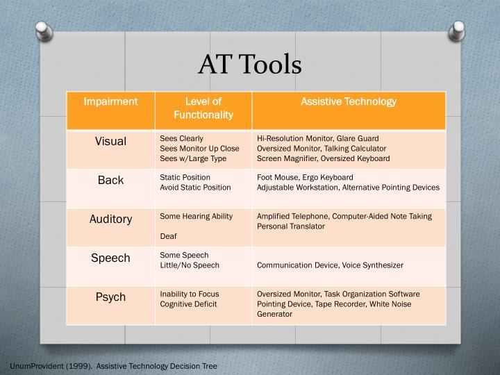 AT Tools