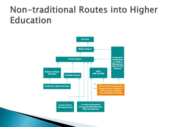 Non-traditional Routes into Higher Education