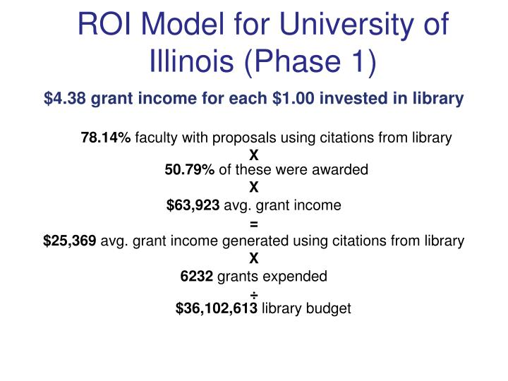 ROI Model for University of Illinois (Phase 1)