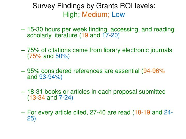 Survey Findings by Grants ROI levels: