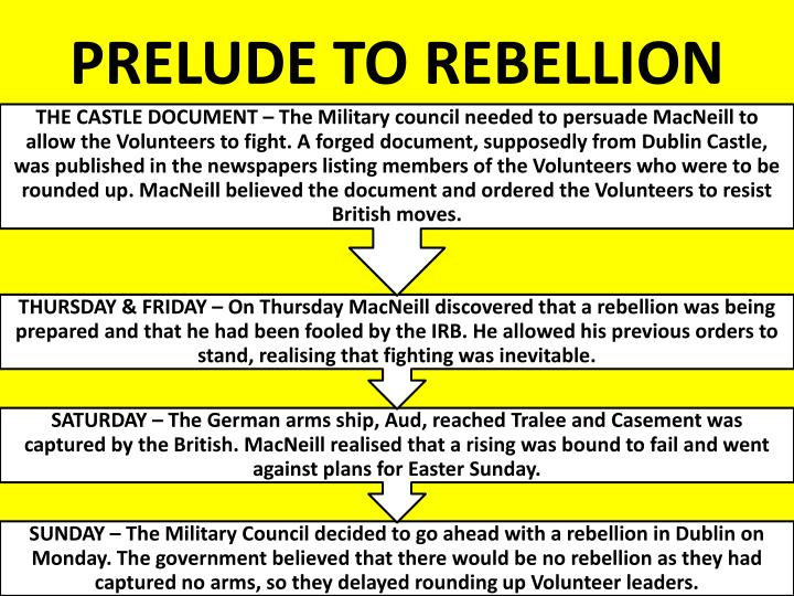 PRELUDE TO REBELLION