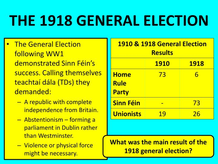 THE 1918 GENERAL ELECTION