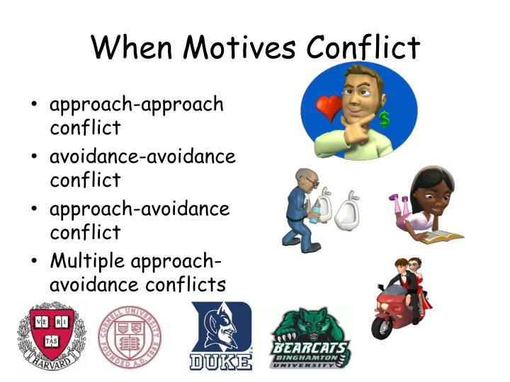 When Motives Conflict