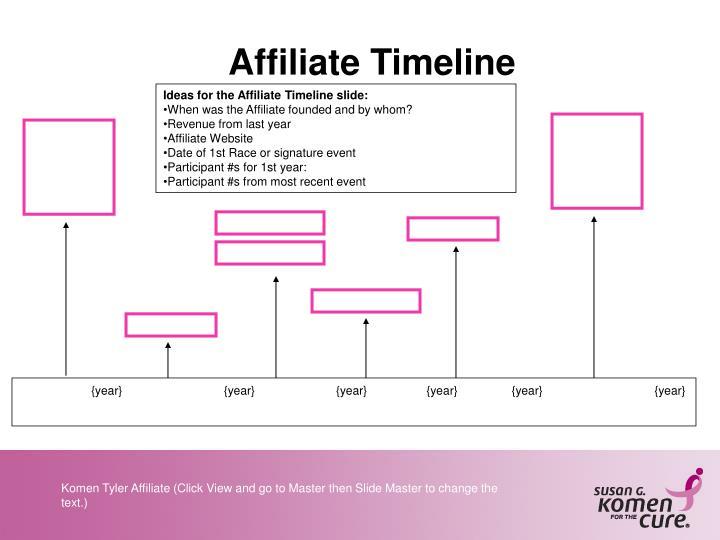 Affiliate Timeline