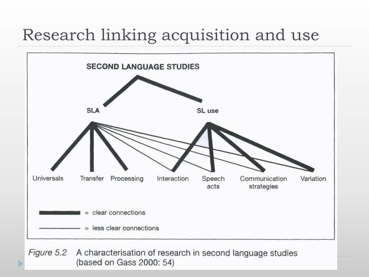 Research linking acquisition and use