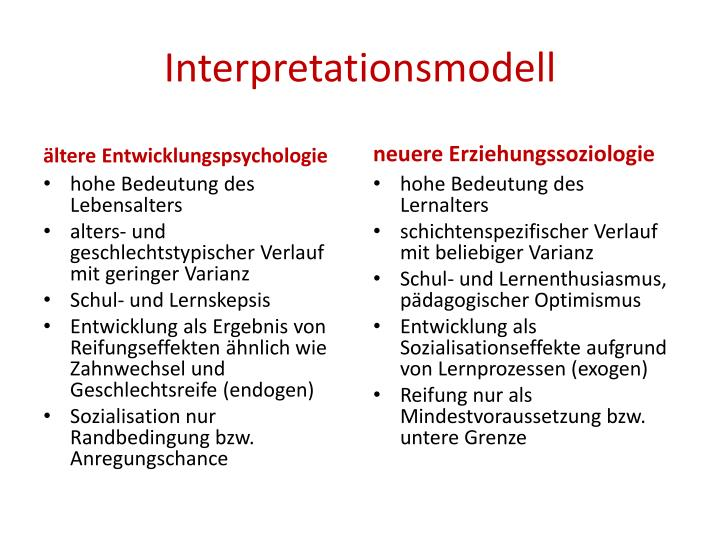 Interpretationsmodell