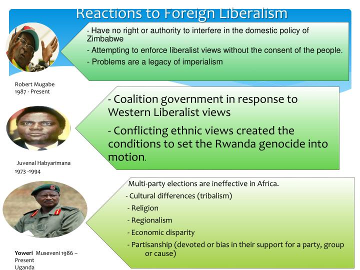 Reactions to Foreign Liberalism