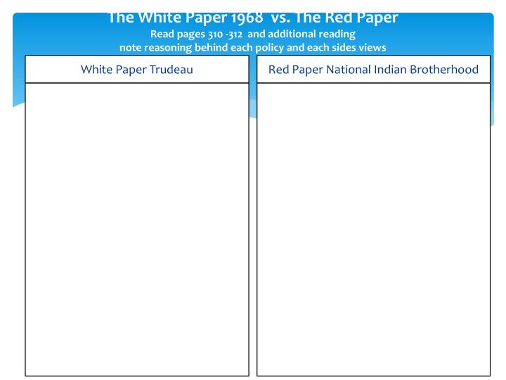 The White Paper 1968  vs. The Red Paper