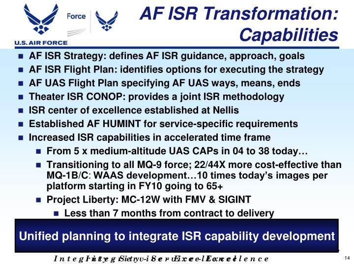 AF ISR Transformation: