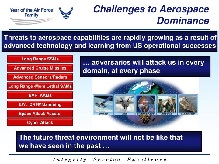 Challenges to Aerospace Dominance