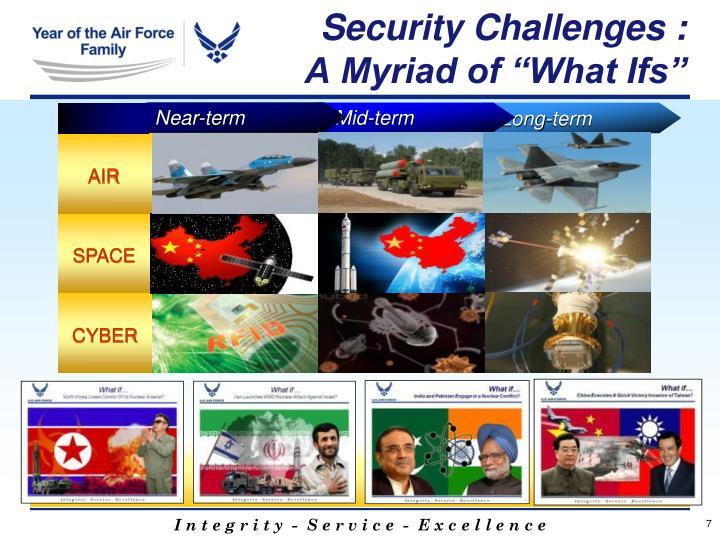 Security Challenges :