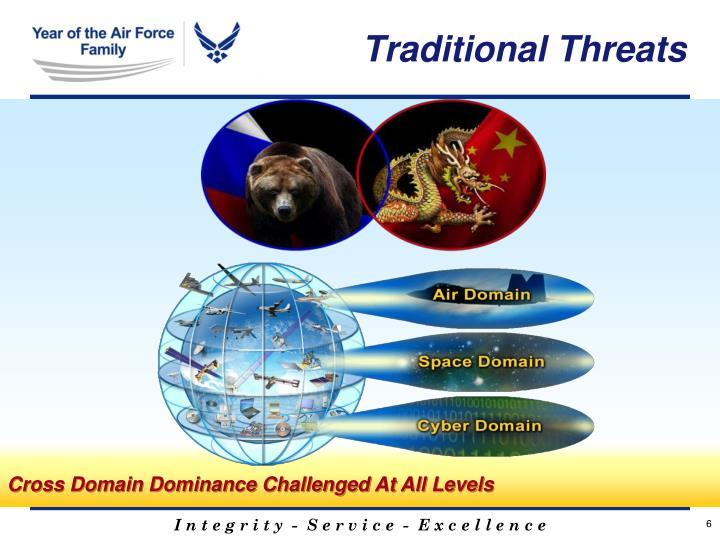 Traditional Threats