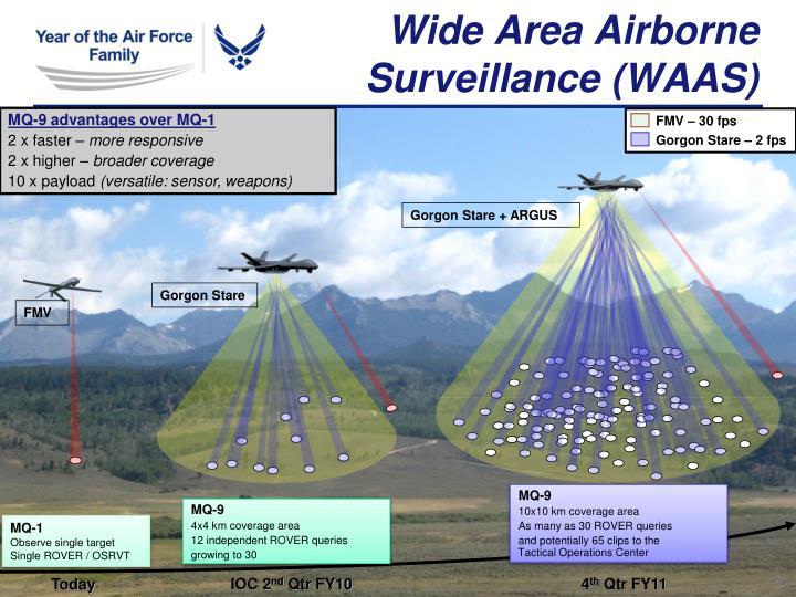 Wide Area Airborne Surveillance (WAAS)