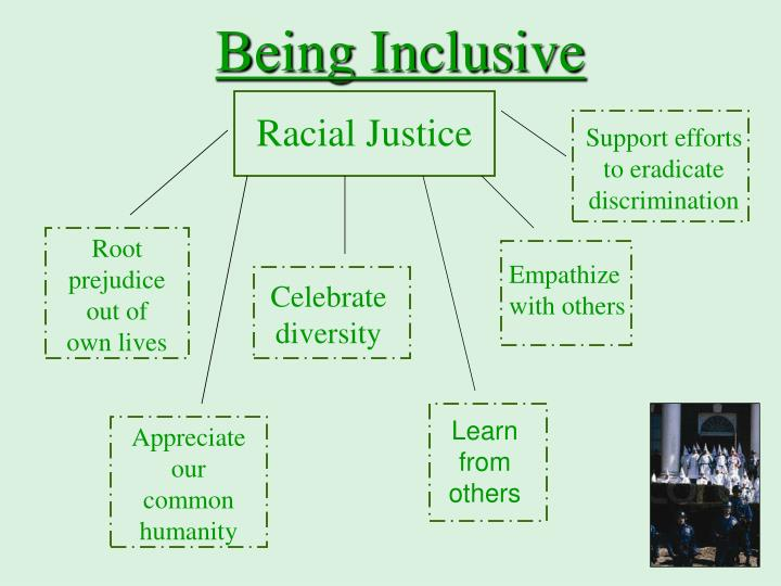 Being Inclusive