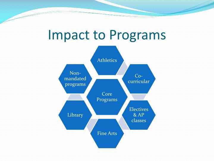 Impact to Programs