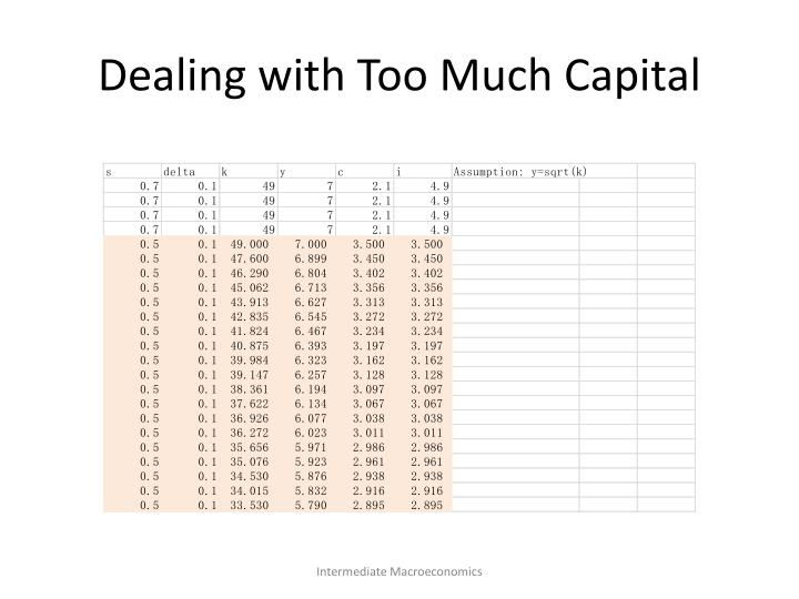 Dealing with Too Much Capital