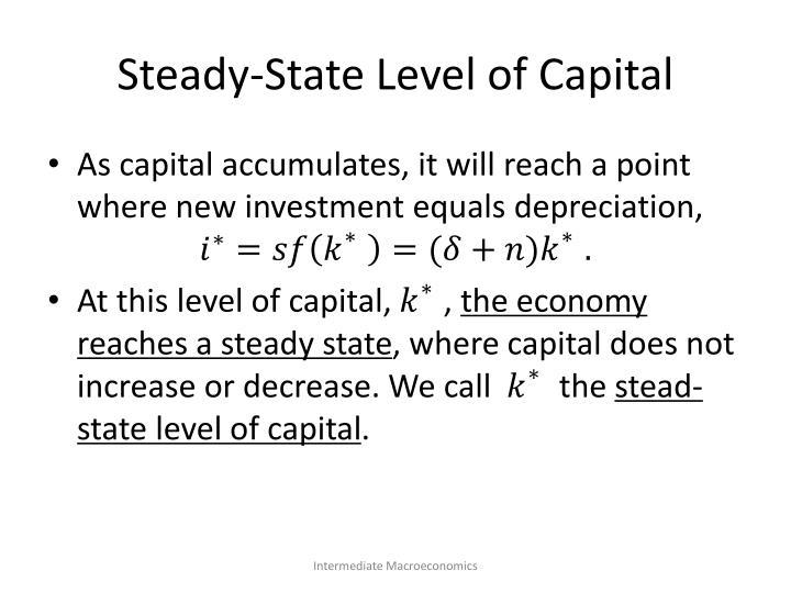 Steady-State Level of Capital
