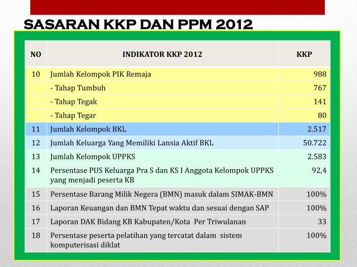 SASARAN KKP DAN PPM 2012