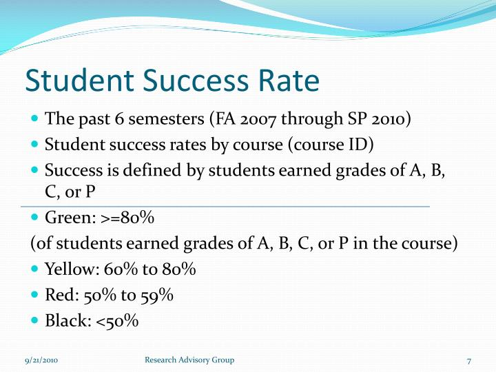 Student Success Rate
