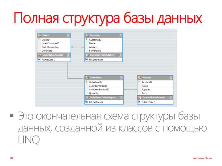 Полная структура базы данных