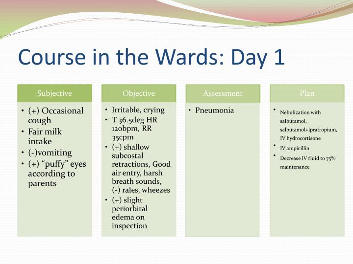 Course in the Wards: Day 1