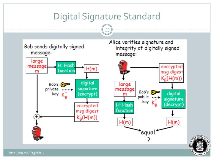 Digital Signature Standard
