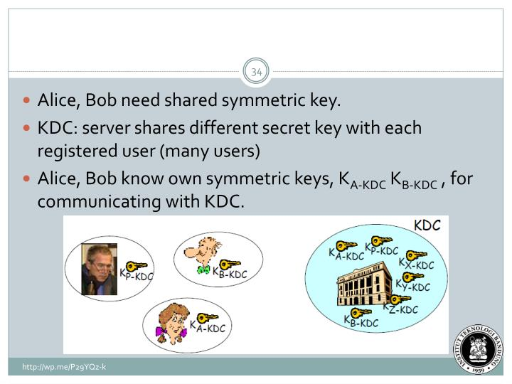 Alice, Bob need shared symmetric key.