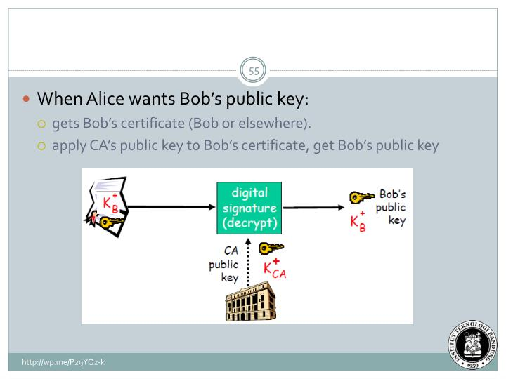 When Alice wants Bob's public key: