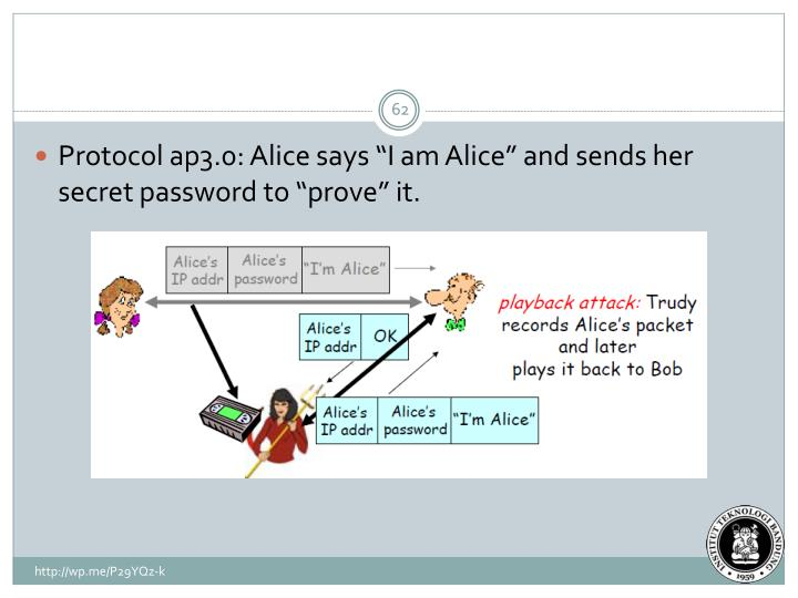 "Protocol ap3.0: Alice says ""I am Alice"" and sends her secret password to ""prove"" it."