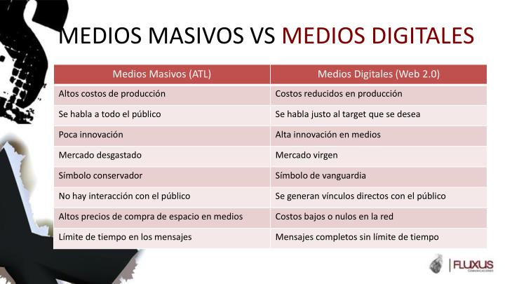 MEDIOS MASIVOS VS