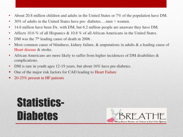 About 20.8 million children and adults in the United States or 7% of the population have DM.