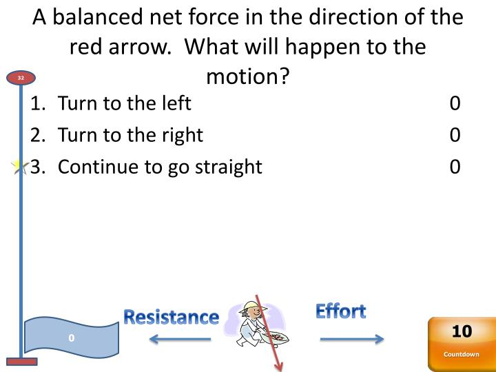 A balanced net force in the direction of the red arrow.  What will happen to the motion?