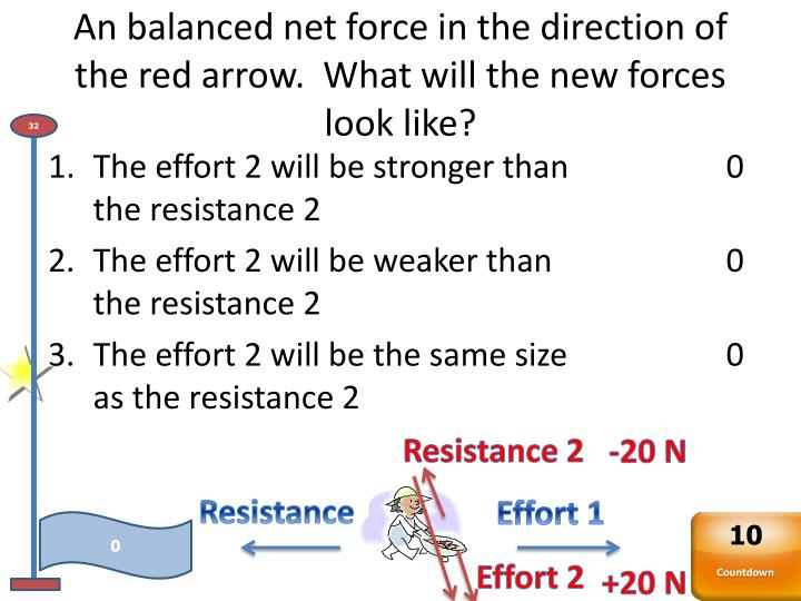 An balanced net force in the direction of the red arrow.  What will the new forces look like?