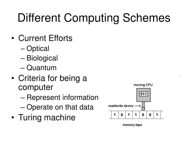 Different Computing Schemes