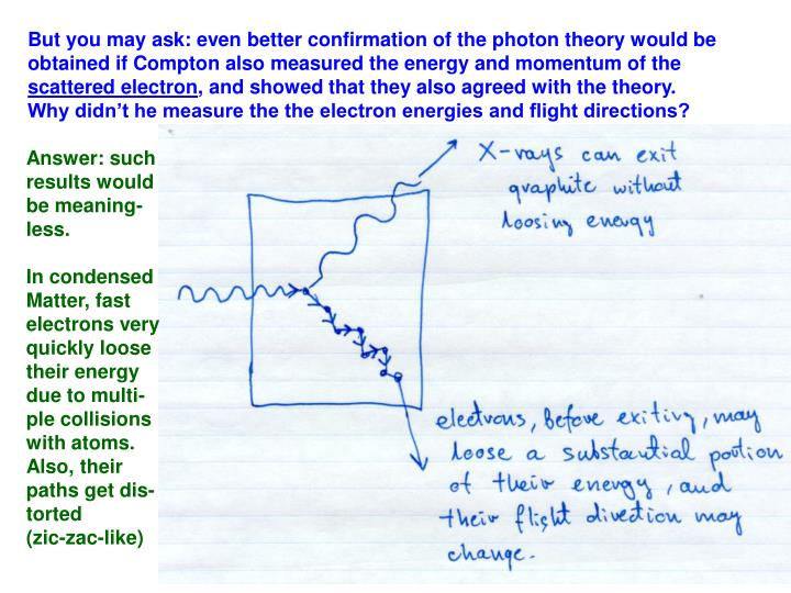 But you may ask: even better confirmation of the photon theory would be