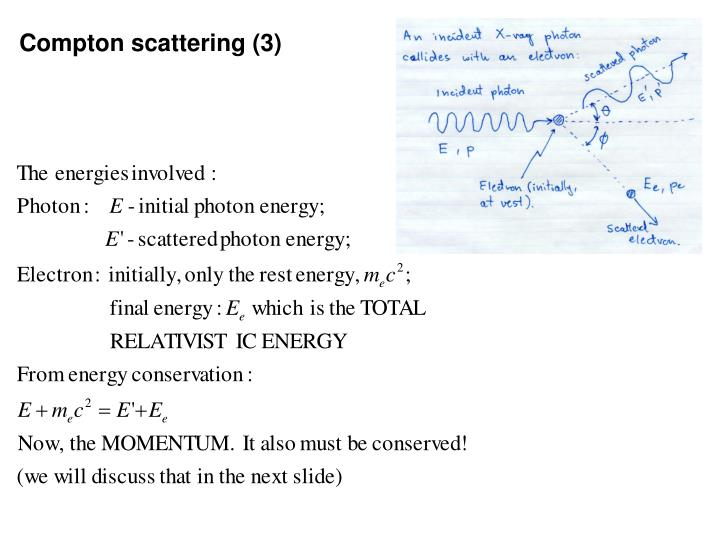 Compton scattering (3)